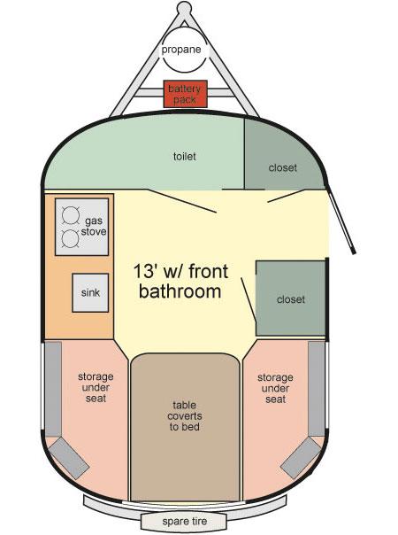 sacmp-13-layout